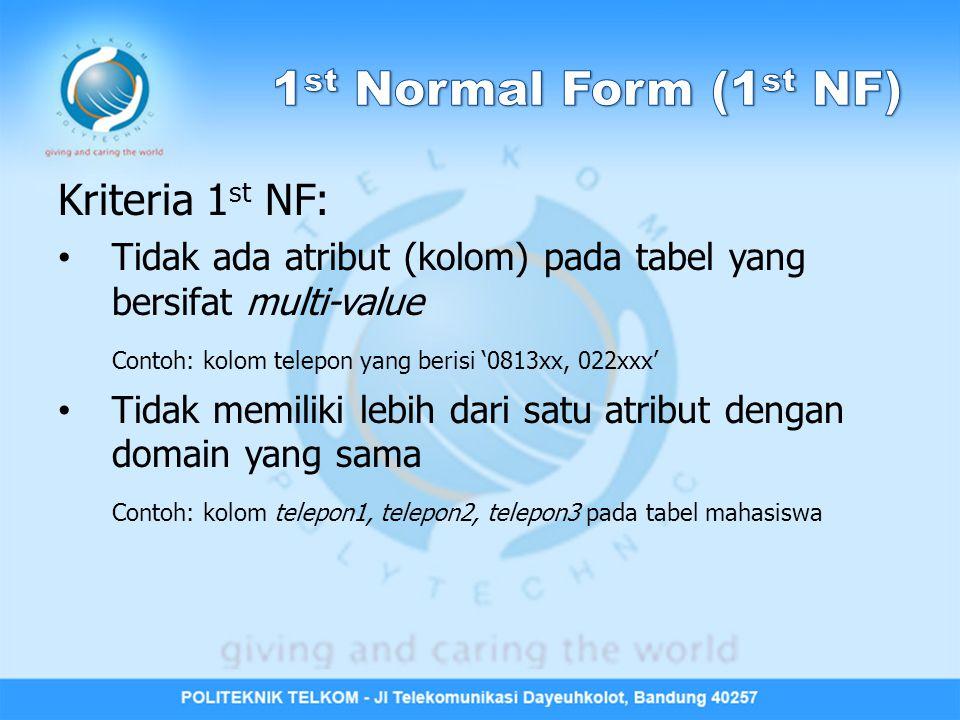 Tabel T Tidak Memenuhi 1 st NF: (a) lebih dari 1 atribut dengan domain yang sama: (b) Atribut bersifat multi-value: NIMNama_MhsTelp_1Telp_2Kd_JurNama_JurKode_MKNama_MKSKSNilai 1-01Tukimin0813xx022xxxTEElektroTE-001Elektronika3A 2-01Jamilah0812xx021xxxIFInformatikaIF-001Algoritma3B 2-02Maemunah0852xx031xxxIFInformatikaIF-002Database2A NIMNama_MhsTeleponKd_JurNama_JurKode_MKNama_MKSKSNilai 1-01Tukimin0813xx, 022xxxTEElektroTE-001Elektronika3A 2-01Jamilah0812xx, 021xxxIFInformatikaIF-001Algoritma3B 2-02Maemunah0852xx, 031xxxIFInformatikaIF-002Database2A