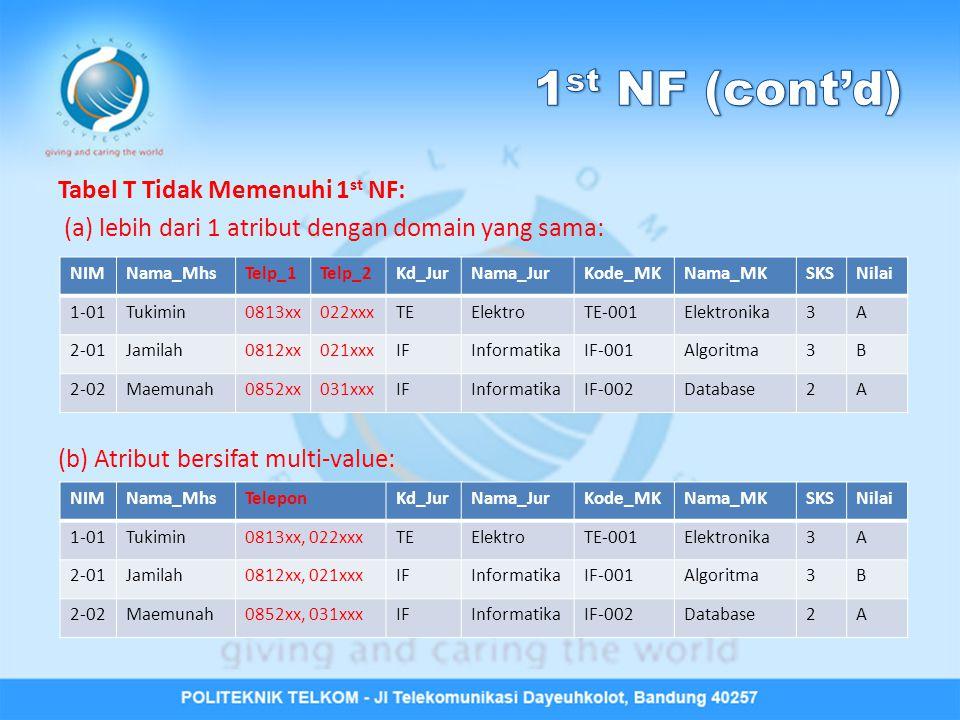 Solusi agar memenushi 1 st NF: Dekomposisi Tabel Dengan memperhatikan FD (nim)  (telepon) Tabel T (memiliki lebih dari 1 atribut dengan domain yang sama): Atau Tabel T (memiki atribut bersifat multi-value): Dipecah menjadi 2 tabel berikut: Tabel T-1: Tabel T-2: NIMNama_MhsKd_JurNama_JurKode_MKNama_MKSKSNilai NIMTelepon NIMNama_MhsTelp_1Telp_2Kd_JurNama_JurKode_MKNama_MKSKSNilai NIMNama_MhsTeleponKd_JurNama_JurKode_MKNama_MKSKSNilai