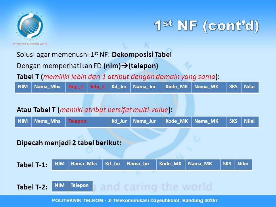 Hasil dekomposisi tabel yang sudah memenuhi 1 st NF: Tabel T-1: Tabel T-2: NIMNama_MhsKd_JurNama_JurKode_MKNama_MKSKSNilai 1-01TukiminTEElektroTE-001Elektronika3A 2-01JamilahIFInformatikaIF-001Algoritma3B 2-02MaemunahIFInformatikaIF-002Database2A NIMTelepon 1-010813xx 1-01022xxx 2-010812xx 2-01021xxx 2-020852xx 2-02031xxx