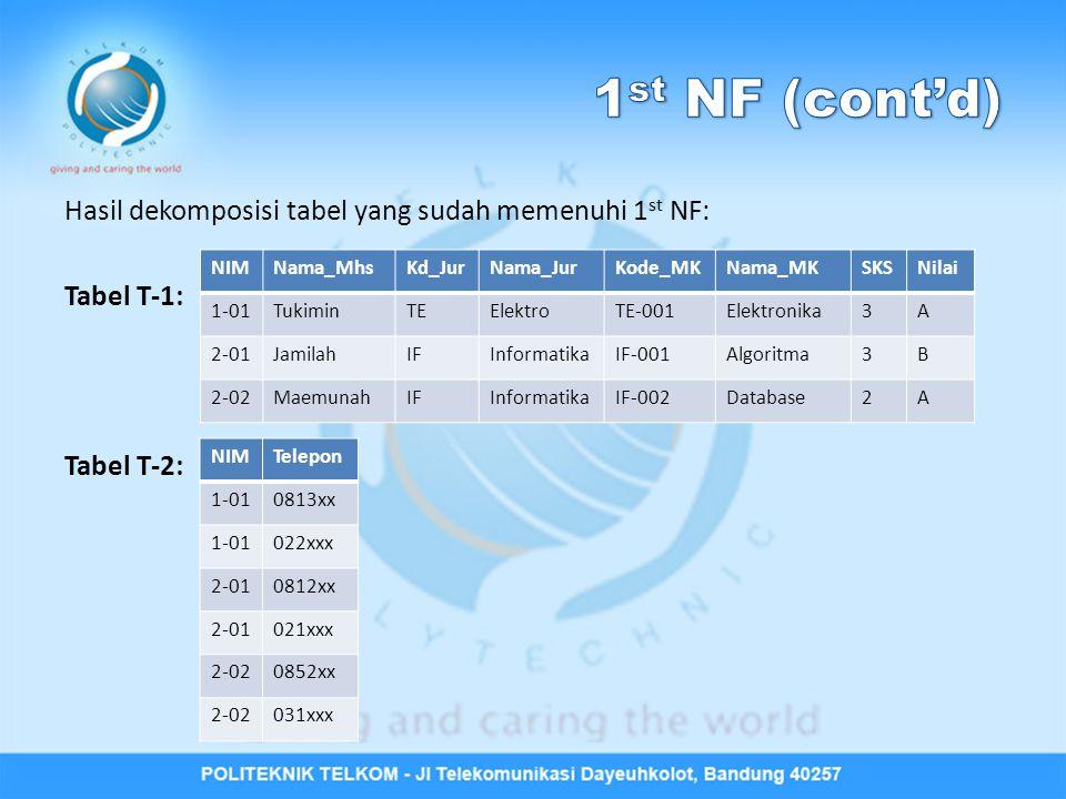 Kriteria 2 nd NF: • Memenuhi 1 st NF • Tidak ada Partial Functional Dependency (B,C) adalah candidate key B  A A bergantung secara parsial terhadap (B,C)