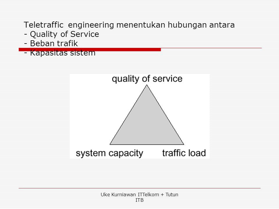  Bila diketahui kondisi sistem tertentu dan trafik yang masuk Bagaimana Quality of Service (QoS) yang dialami pengguna?  Bila diketahui trafik yang