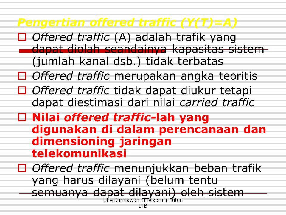 Macam-macam Trafik 1. Offered Traffic (A) Trafik yang ditawarkan atau yang mau masuk ke jaringan. 2. Carried Traffic (Y) Trafik yang dimuat atau yang