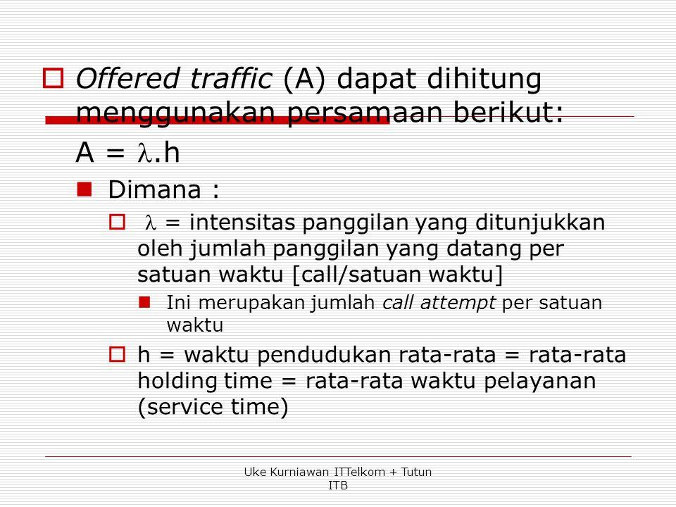 Pengertian offered traffic (Y(T)=A)  Offered traffic (A) adalah trafik yang dapat diolah seandainya kapasitas sistem (jumlah kanal dsb.) tidak terbat