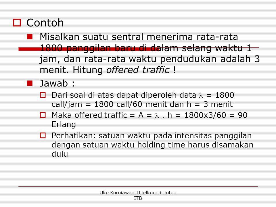  Offered traffic (A) dapat dihitung menggunakan persamaan berikut: A = .h  Dimana :   = intensitas panggilan yang ditunjukkan oleh jumlah panggil