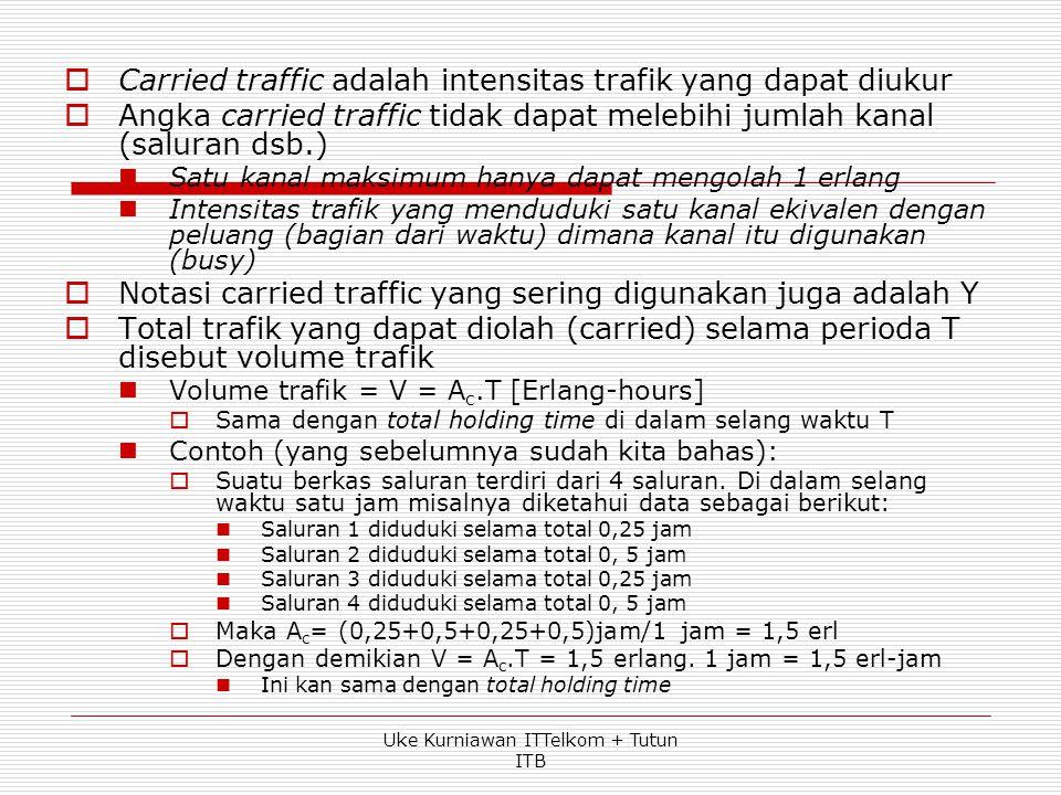  Contoh lain: Suatu berkas saluran terdiri dari 4 saluran. Di dalam selang waktu satu jam misalnya diketahui data sebagai berikut:  Saluran 1 didudu