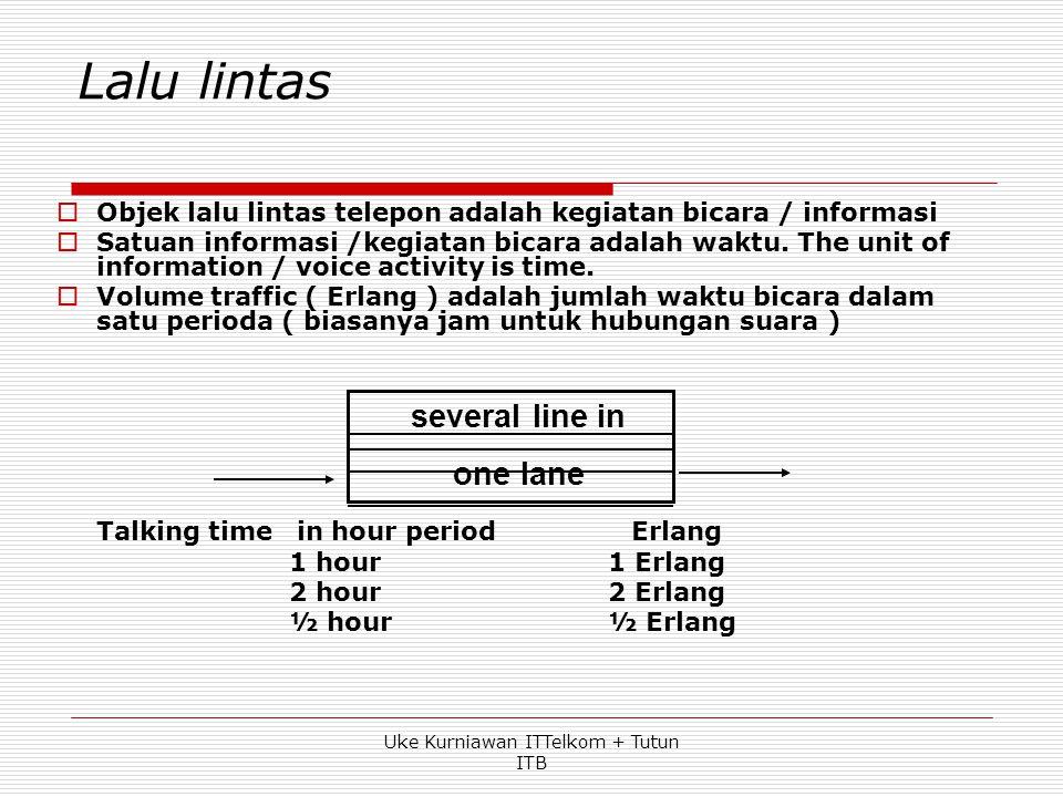 Lalu lintas  Objek lalu lintas telepon adalah kegiatan bicara / informasi  Satuan informasi /kegiatan bicara adalah waktu.