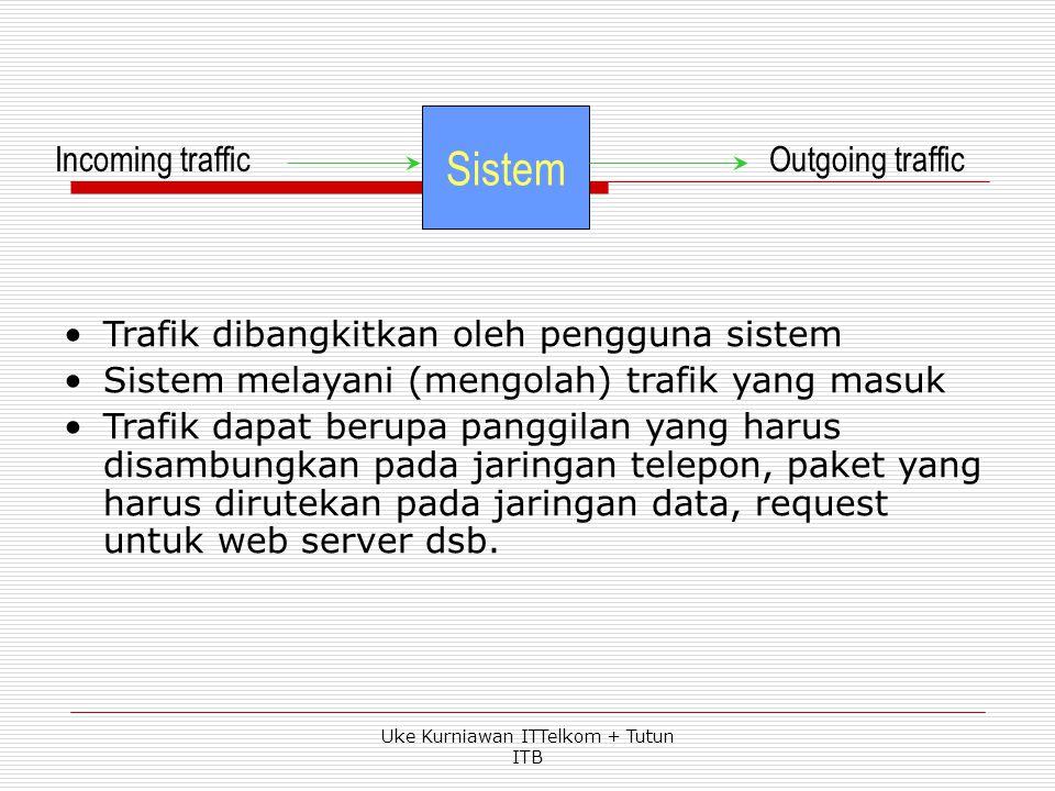 •Trafik dibangkitkan oleh pengguna sistem •Sistem melayani (mengolah) trafik yang masuk •Trafik dapat berupa panggilan yang harus disambungkan pada jaringan telepon, paket yang harus dirutekan pada jaringan data, request untuk web server dsb.