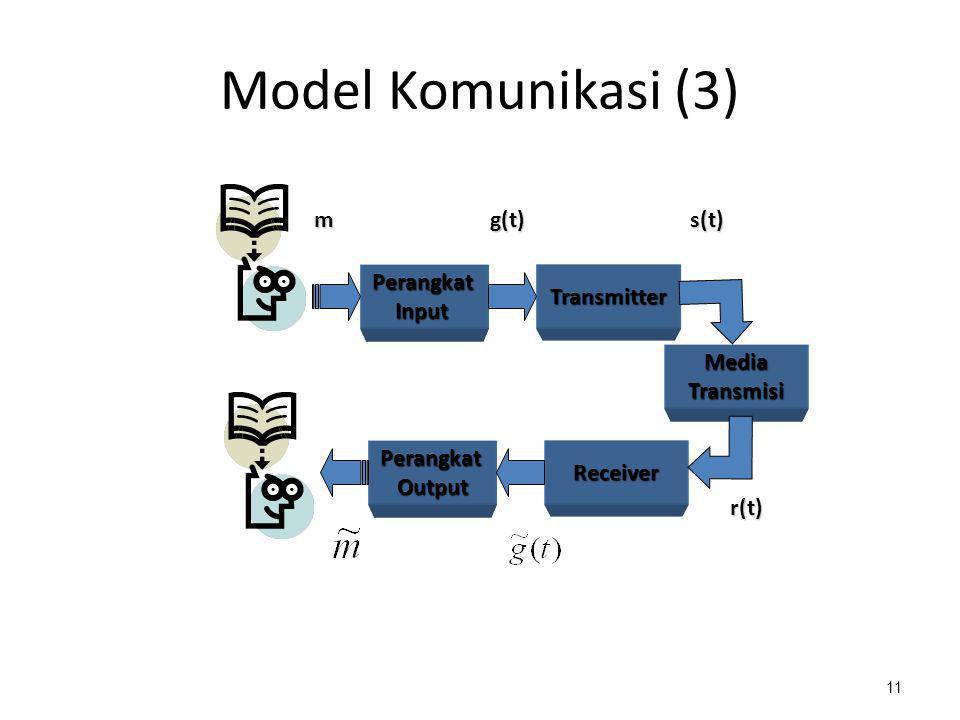 11 Model Komunikasi (3) PerangkatInput m Transmitter MediaTransmisi ReceiverPerangkatOutput g(t)s(t) r(t)