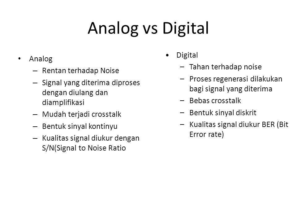 Analog vs Digital • Analog – Rentan terhadap Noise – Signal yang diterima diproses dengan diulang dan diamplifikasi – Mudah terjadi crosstalk – Bentuk sinyal kontinyu – Kualitas signal diukur dengan S/N(Signal to Noise Ratio •Digital –Tahan terhadap noise –Proses regenerasi dilakukan bagi signal yang diterima –Bebas crosstalk –Bentuk sinyal diskrit –Kualitas signal diukur BER (Bit Error rate)