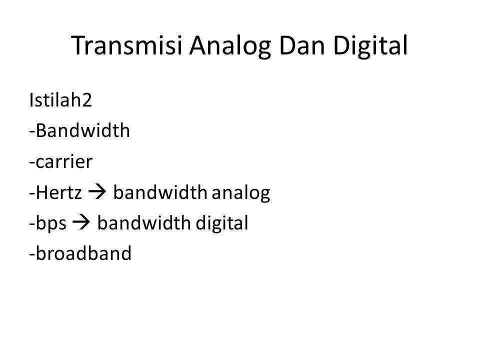 Transmisi Analog Dan Digital Istilah2 -Bandwidth -carrier -Hertz  bandwidth analog -bps  bandwidth digital -broadband
