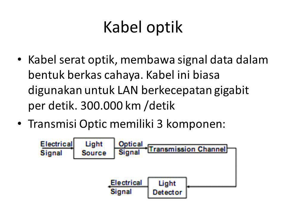 Kabel optik • Kabel serat optik, membawa signal data dalam bentuk berkas cahaya.