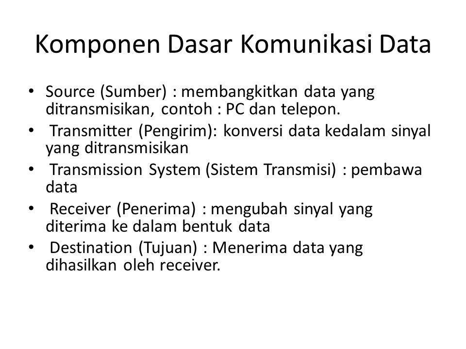 Komponen Dasar Komunikasi Data • Source (Sumber) : membangkitkan data yang ditransmisikan, contoh : PC dan telepon.