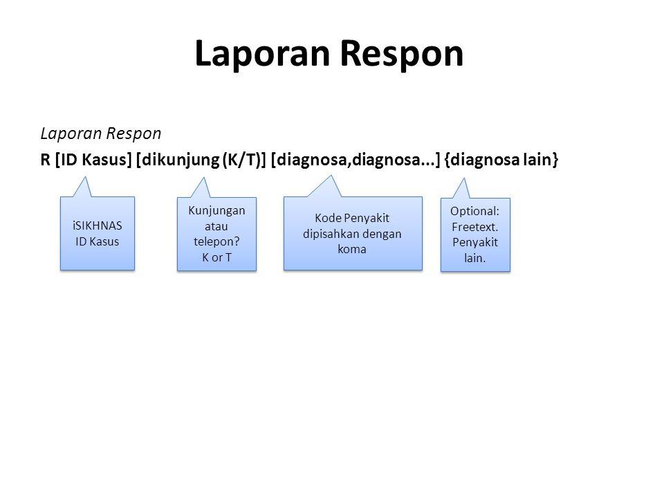Laporan Respon R [ID Kasus] [dikunjung (K/T)] [diagnosa,diagnosa...] {diagnosa lain} iSIKHNAS ID Kasus Optional: Freetext. Penyakit lain. Kode Penyaki
