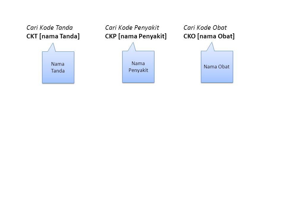Nama Penyakit Nama Obat Nama Tanda Cari Kode Tanda CKT [nama Tanda] Cari Kode Penyakit CKP [nama Penyakit] Cari Kode Obat CKO [nama Obat]