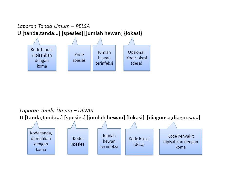 Kode tanda, dipisahkan dengan koma Opsional: Kode lokasi (desa) Jumlah hewan terinfeksi Kode spesies Laporan Tanda Umum – PELSA U [tanda,tanda...] [sp