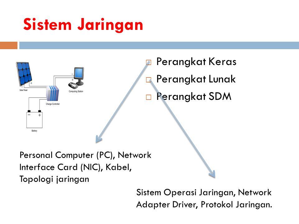 Sistem Jaringan  Perangkat Keras  Perangkat Lunak  Perangkat SDM Personal Computer (PC), Network Interface Card (NIC), Kabel, Topologi jaringan Sis