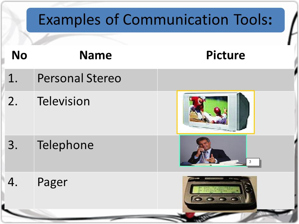 NoNamePicture 1.Personal Stereo 2.Television 3.Telephone 4.Pager Examples of Communication Tools: 3 3