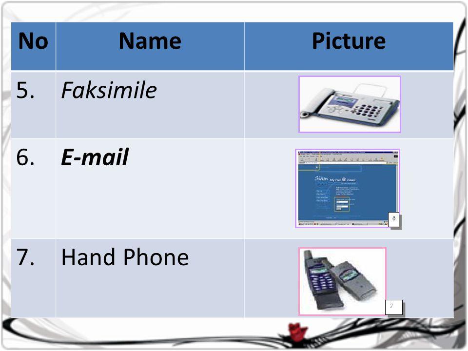 Mesage Sender Input Proses Output MediaMesage Recipient Scheme Communications System