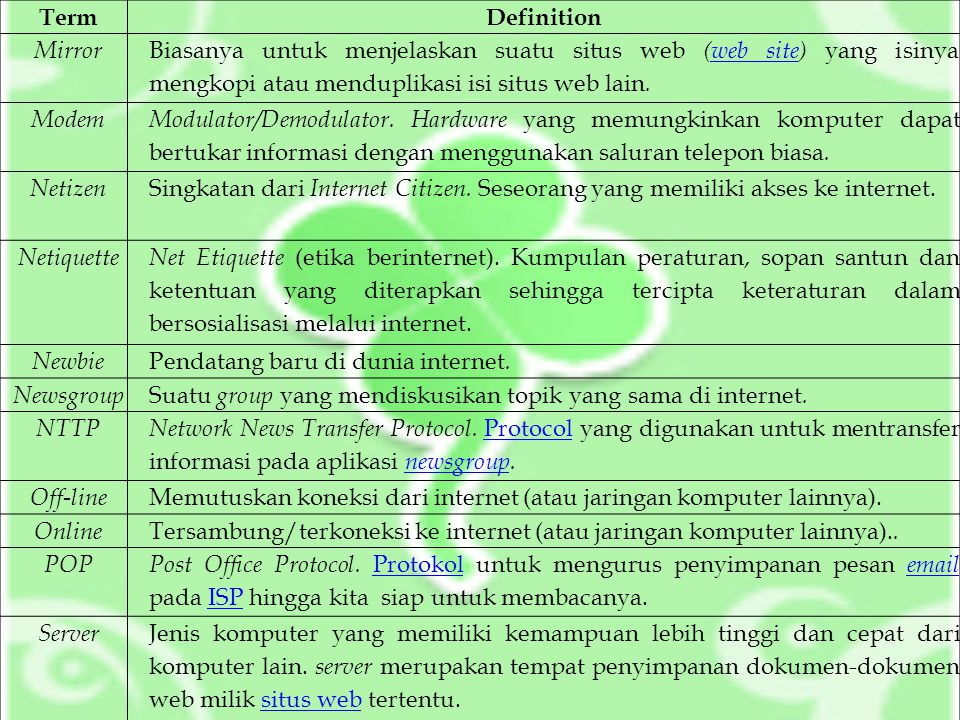 TermDefinition Sign In Serupa dengan Log InLog In Sign Out Serupa dengan Log OutLog Out SMTP Simple Mail Transfer Protocol.