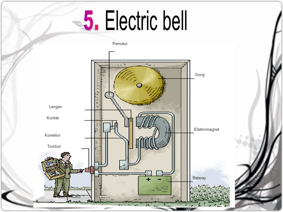 •T•The workings of electric bell using the working principle of a magnet, magnet is the magnet temporary, that if the soft iron rod is wound around the coil electricity, the soft iron rod will change to a magnet.