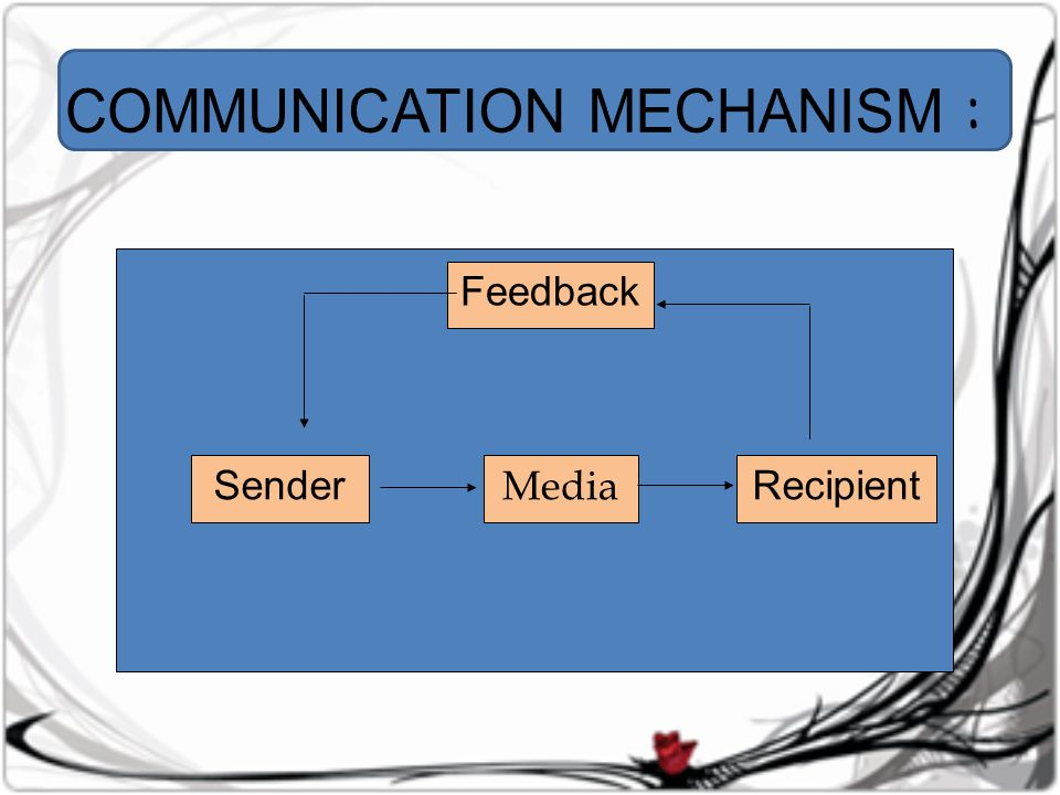 How to Communicate • Listen to what was communicated.