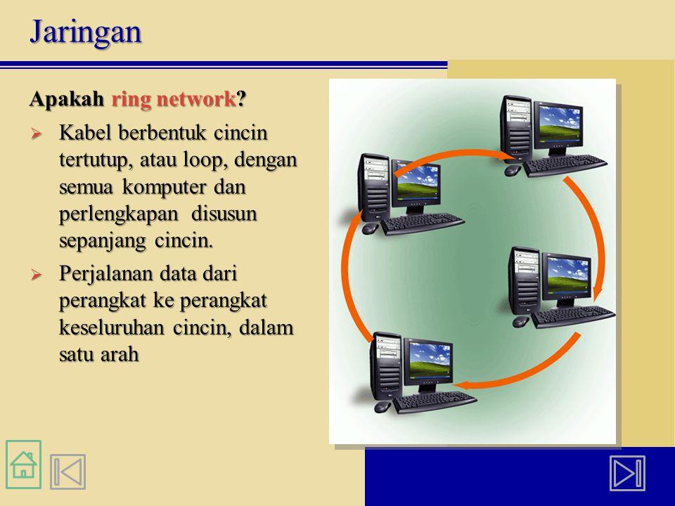 Jaringan Apakah ring network?  Kabel berbentuk cincin tertutup, atau loop, dengan semua komputer dan perlengkapan disusun sepanjang cincin.  Perjala