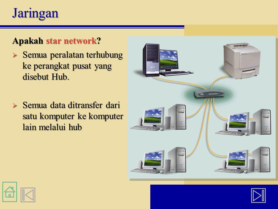 Jaringan Apakah star network?  Semua peralatan terhubung ke perangkat pusat yang disebut Hub.  Semua data ditransfer dari satu komputer ke komputer