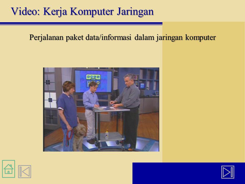Video: Kerja Komputer Jaringan Perjalanan paket data/informasi dalam jaringan komputer