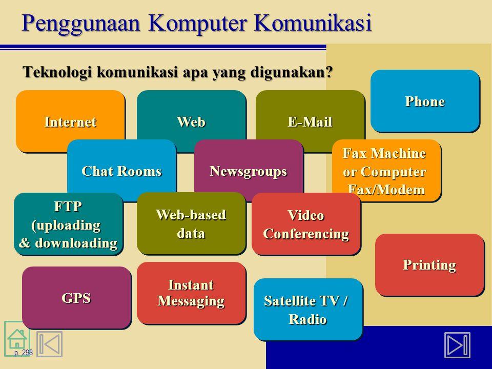 Penggunaan Komputer Komunikasi Teknologi komunikasi apa yang digunakan? p. 298 WebWebInternetInternetE-MailE-Mail Instant Messaging NewsgroupsNewsgrou