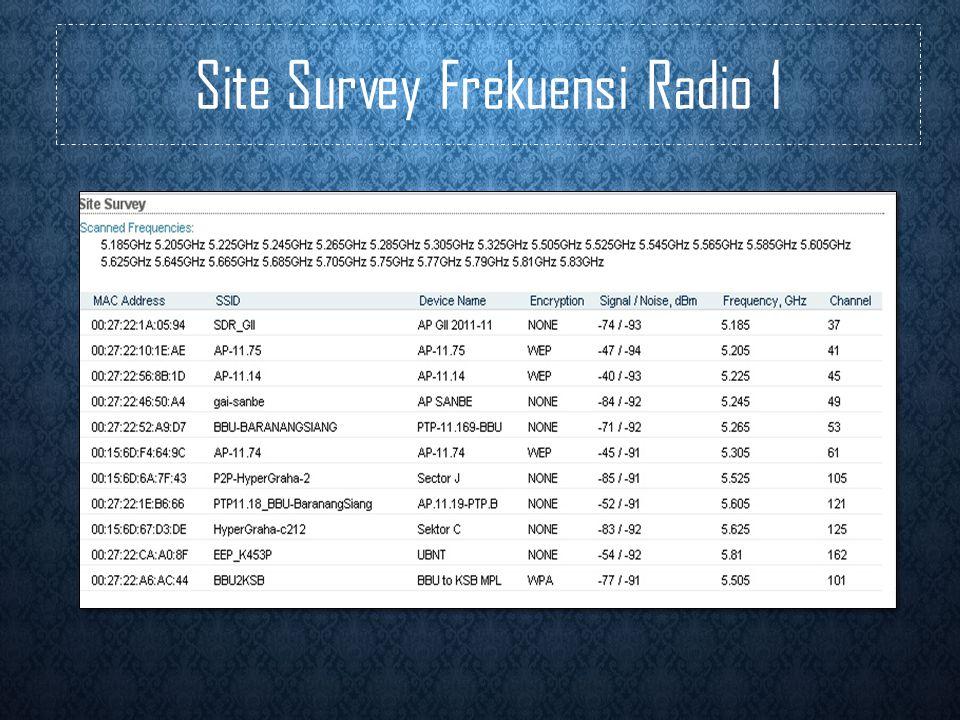 Site Survey Frekuensi Radio 1