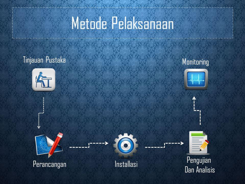 Metode Pelaksanaan Tinjauan Pustaka PerancanganInstallasi Pengujian Dan Analisis Monitoring