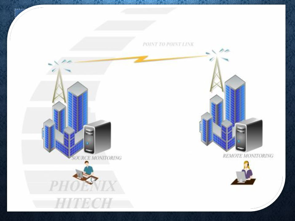 • Perancangan radio link point to point menghasilkan TX/RX Rate sebesar 270 Mbps/216 Mbps, Transmit CCQ sebesar 88,8 % pada radio 1 dan 89,1 % pada radio 2, dengan nosie floor sebesar -92 dBm.