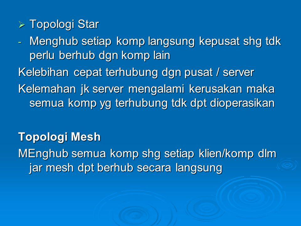  Topologi Star - Menghub setiap komp langsung kepusat shg tdk perlu berhub dgn komp lain Kelebihan cepat terhubung dgn pusat / server Kelemahan jk se