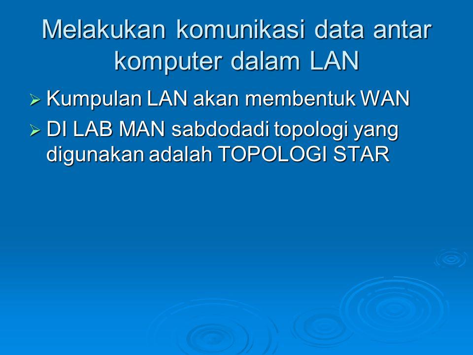 Melakukan komunikasi data antar komputer dalam LAN  Kumpulan LAN akan membentuk WAN  DI LAB MAN sabdodadi topologi yang digunakan adalah TOPOLOGI ST