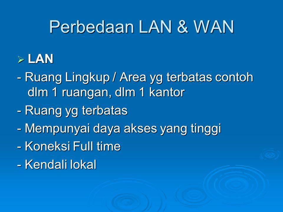 Perbedaan LAN & WAN  LAN - Ruang Lingkup / Area yg terbatas contoh dlm 1 ruangan, dlm 1 kantor - Ruang yg terbatas - Mempunyai daya akses yang tinggi