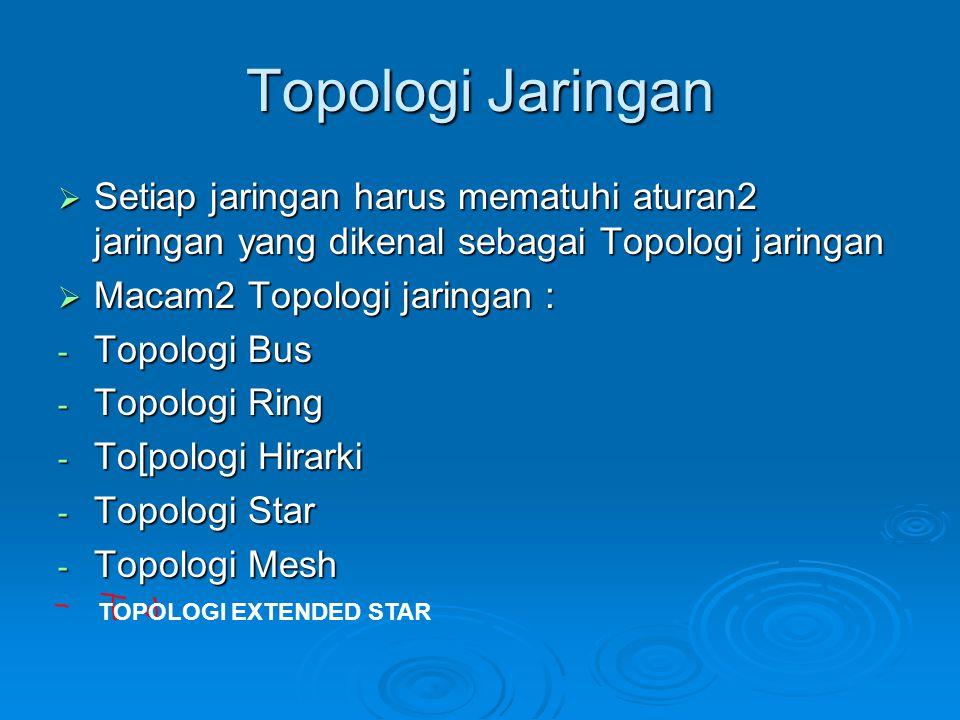 Topologi Jaringan  Setiap jaringan harus mematuhi aturan2 jaringan yang dikenal sebagai Topologi jaringan  Macam2 Topologi jaringan : - Topologi Bus