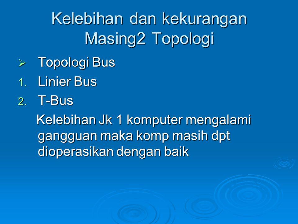 Kelebihan dan kekurangan Masing2 Topologi  Topologi Bus 1. Linier Bus 2. T-Bus Kelebihan Jk 1 komputer mengalami gangguan maka komp masih dpt diopera