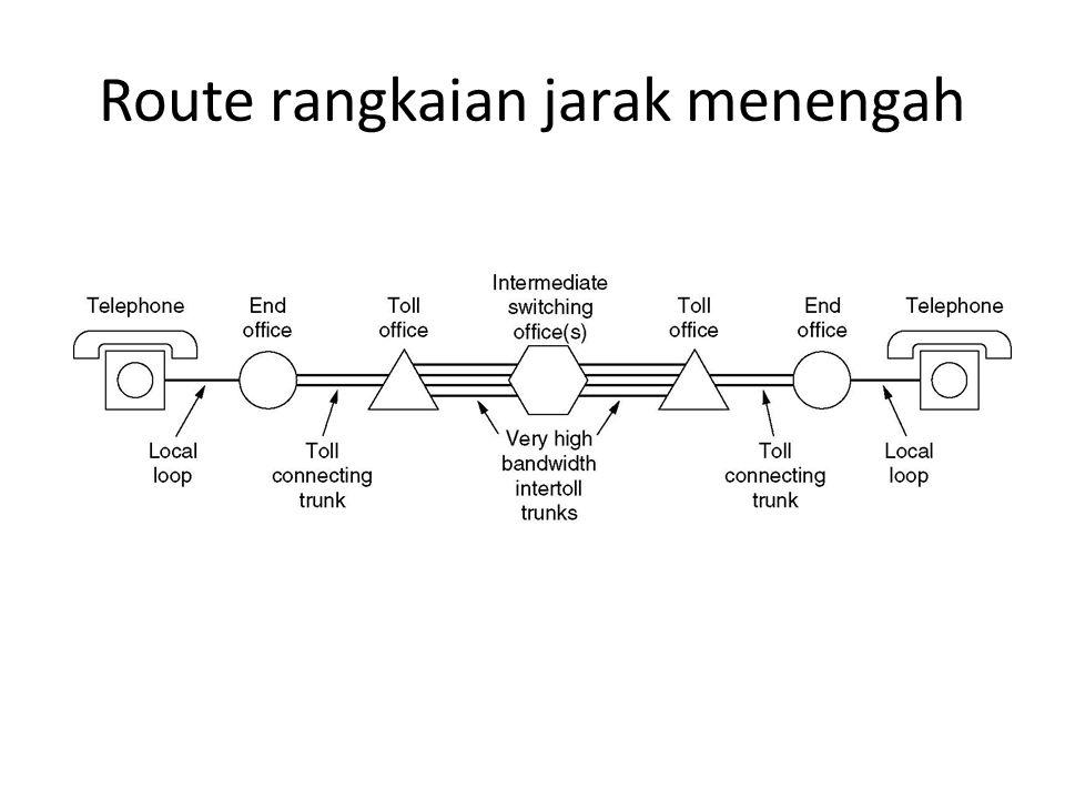 Route rangkaian jarak menengah