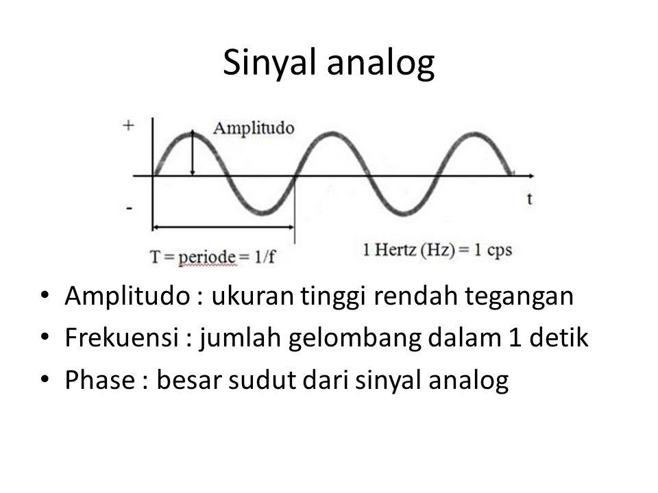 Sinyal analog • Amplitudo : ukuran tinggi rendah tegangan • Frekuensi : jumlah gelombang dalam 1 detik • Phase : besar sudut dari sinyal analog