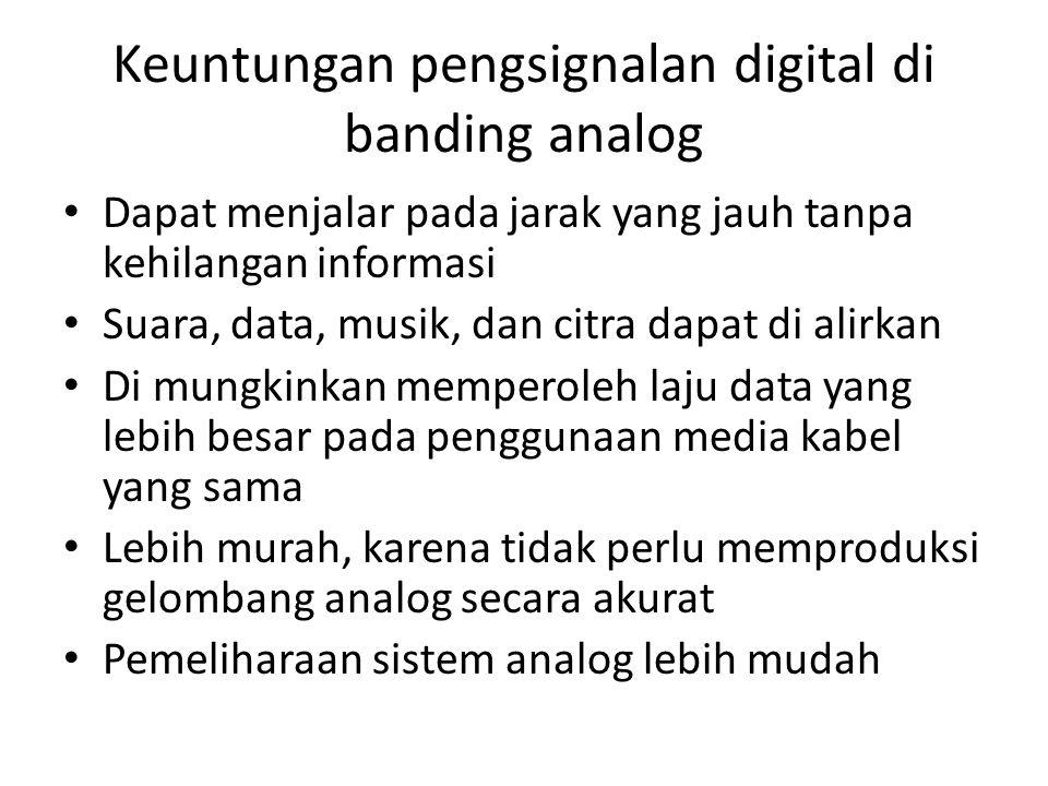 Keuntungan pengsignalan digital di banding analog • Dapat menjalar pada jarak yang jauh tanpa kehilangan informasi • Suara, data, musik, dan citra dap