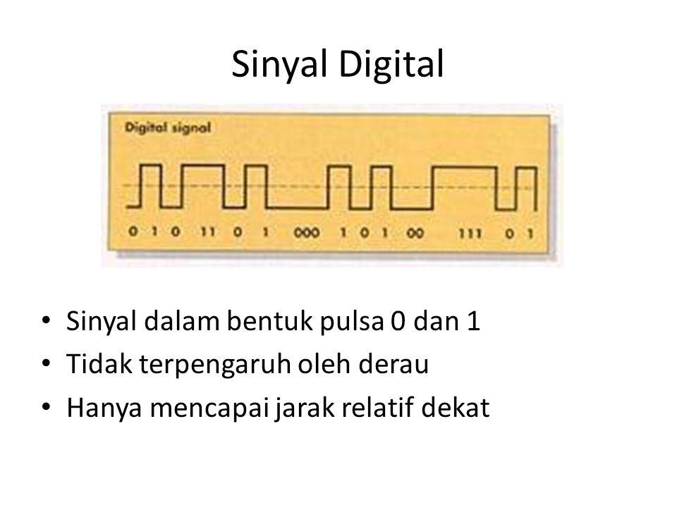 Sinyal Digital • Sinyal dalam bentuk pulsa 0 dan 1 • Tidak terpengaruh oleh derau • Hanya mencapai jarak relatif dekat