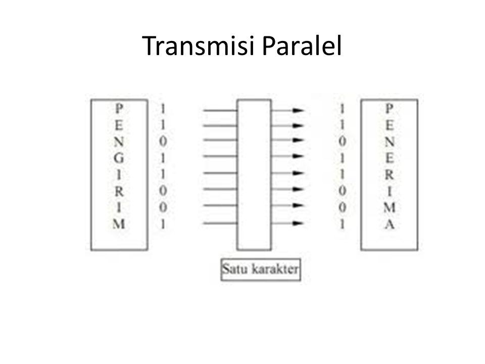 Gelombang Radio • Gelombang radio dapat menjalar jarak jauh • Gelombang dario dapat menjalar secara omnidirectional, yaitu ke semua arah.