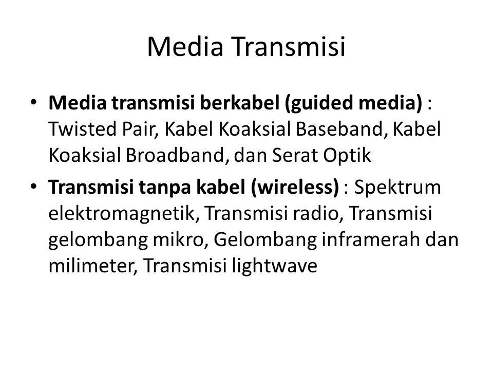 Gelombang Infra Merah • Banyak di gunakan pada jarak dekat, misal remote kontrol, LAN, dll • Tidak dapat menembus benda padat • Tidak dapat di gunakan di luar ruangan