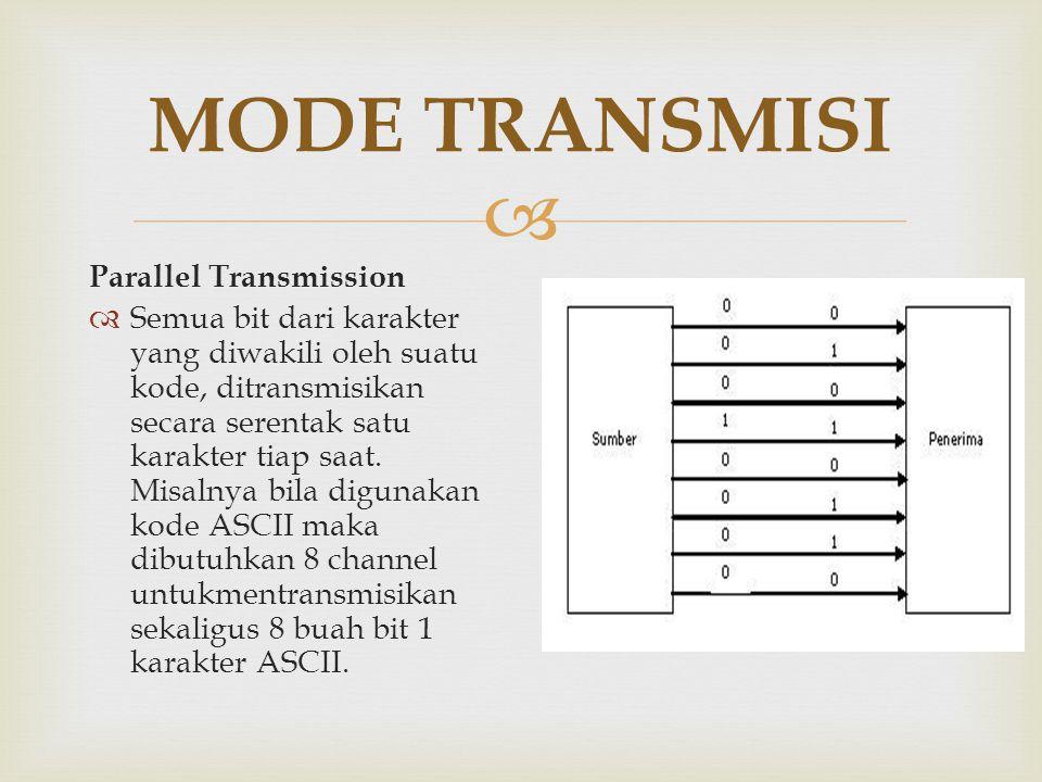  MODE TRANSMISI Parallel Transmission  Semua bit dari karakter yang diwakili oleh suatu kode, ditransmisikan secara serentak satu karakter tiap saat