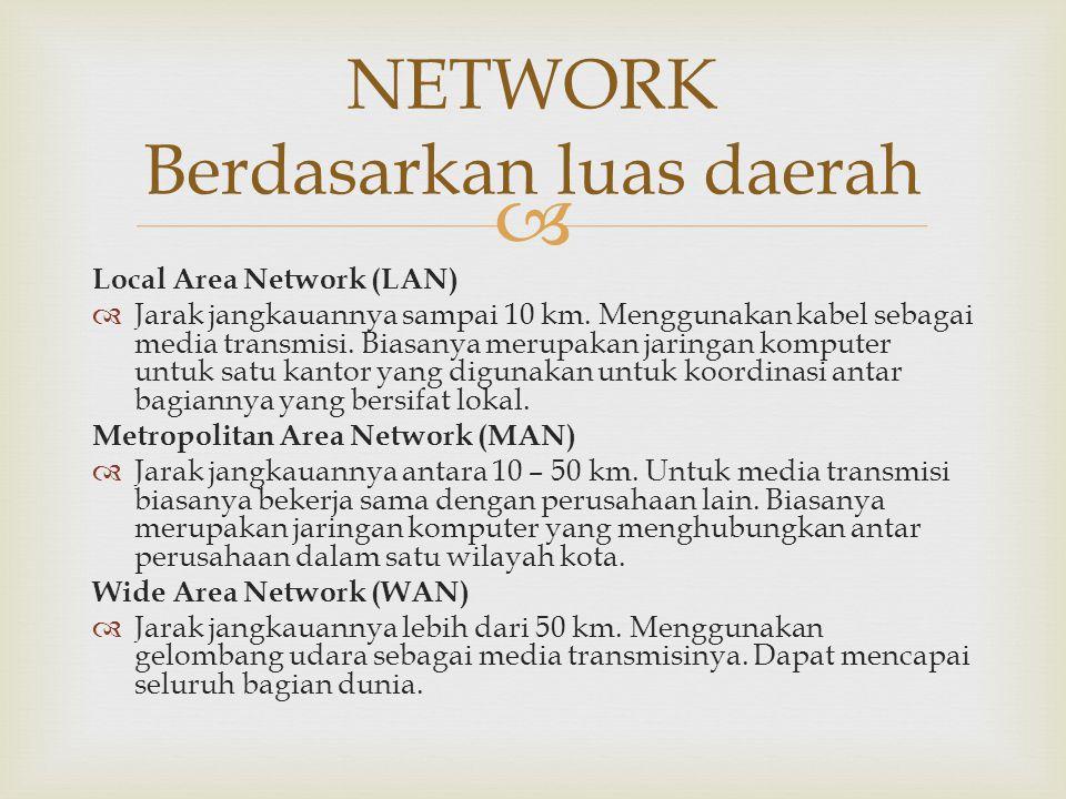  Local Area Network (LAN)  Jarak jangkauannya sampai 10 km. Menggunakan kabel sebagai media transmisi. Biasanya merupakan jaringan komputer untuk sa