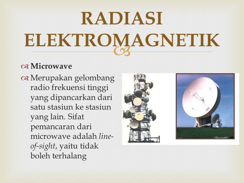  RADIASI ELEKTROMAGNETIK  Microwave  Merupakan gelombang radio frekuensi tinggi yang dipancarkan dari satu stasiun ke stasiun yang lain. Sifat pema