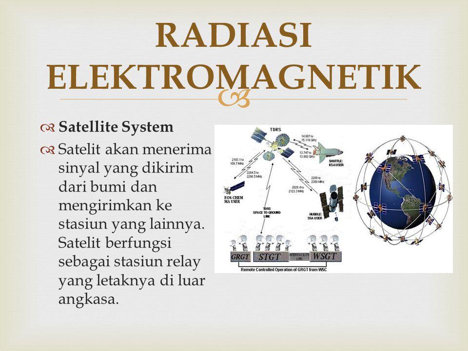  RADIASI ELEKTROMAGNETIK  Satellite System  Satelit akan menerima sinyal yang dikirim dari bumi dan mengirimkan ke stasiun yang lainnya. Satelit be