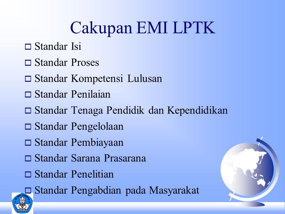 Cakupan EMI LPTK  Standar Isi  Standar Proses  Standar Kompetensi Lulusan  Standar Penilaian  Standar Tenaga Pendidik dan Kependidikan  Standar