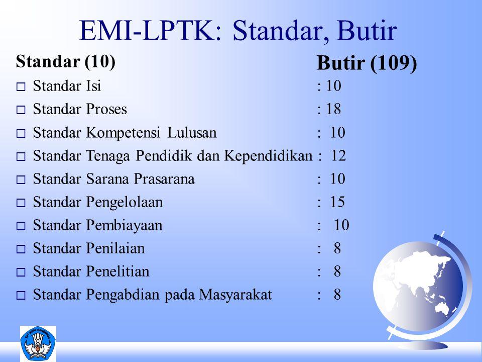 EMI-LPTK: Standar, Butir Butir (109) Standar (10)  Standar Isi : 10  Standar Proses : 18  Standar Kompetensi Lulusan : 10  Standar Tenaga Pendidik