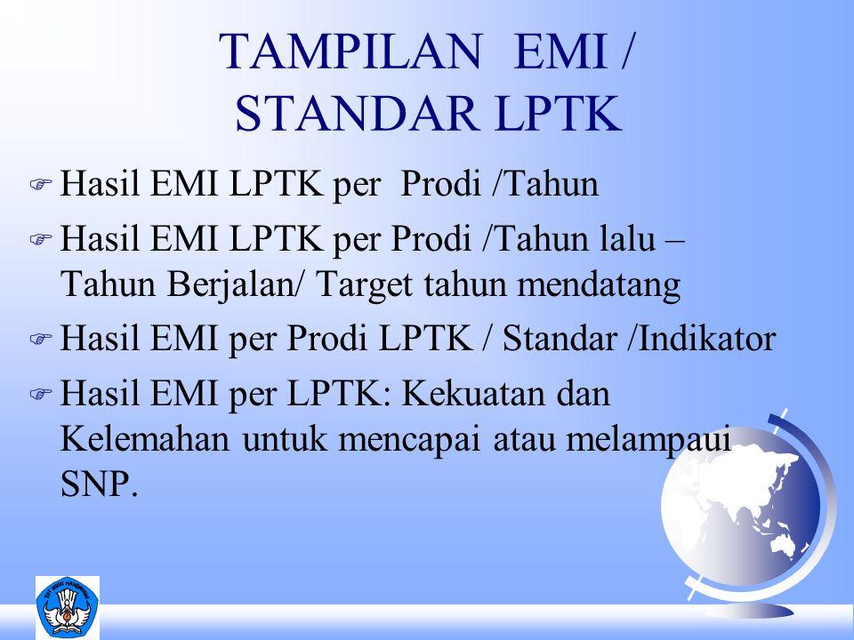 TAMPILAN EMI / STANDAR LPTK F Hasil EMI LPTK per Prodi /Tahun F Hasil EMI LPTK per Prodi /Tahun lalu – Tahun Berjalan/ Target tahun mendatang F Hasil